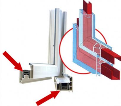 GI reinforcement used in Upvc Windows & Doors