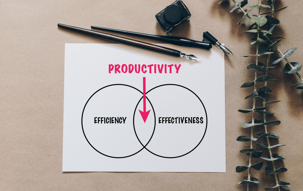 What Is Productivity And How Can You Increase It?
