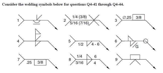 Consider the welding symbols below for questions Q4-41 through Q4-44.