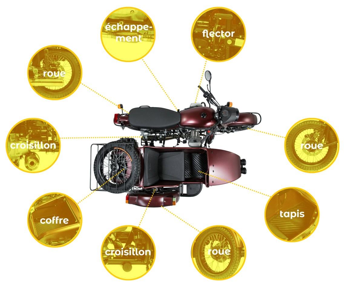 sidecar Ural - détail technique