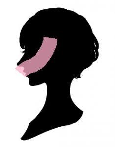 帯状疱疹の症状初期はかゆみ顔?痛みいつまで場所?早期に病院へ!