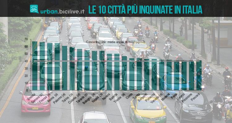 citta_italia_inquinamento_00