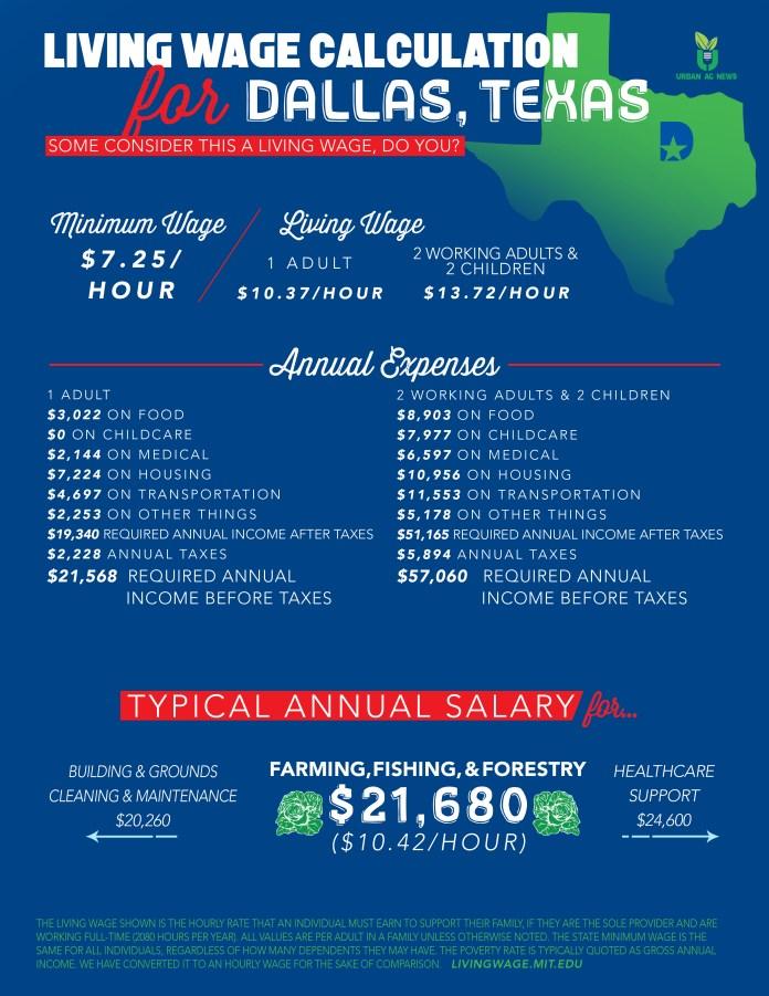 Salary-infographic