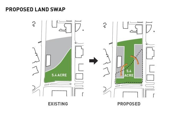 Land Swap