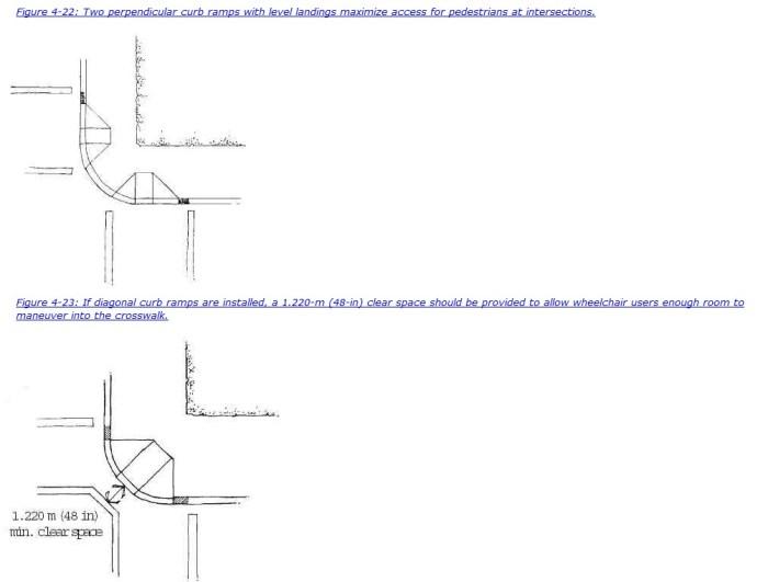 http://www.fhwa.dot.gov/environment/bicycle_pedestrian/publications/sidewalks/chap4a.cfm#cur