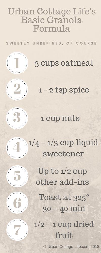 Basic Granola Formula ❘ © UrbanCottageLife.com