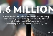 Student Loans Income Based Repayment: Everything You Need to Know