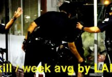 14 Years, One Kill Per Week Average By Los Angeles Police Department