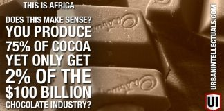 Africa Produces 75% of Cocoa And Only Get's 2% Of A $100 Billion Industry...