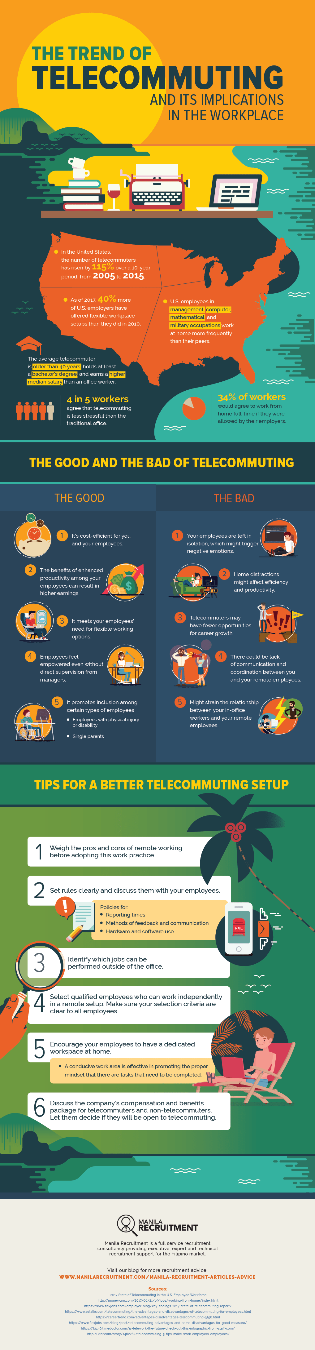 The Trend of Telecommuting and its Implications in the Workplace, manila recruitment, telecommuting infographic, benefits of telecommuting, telecommuting explained