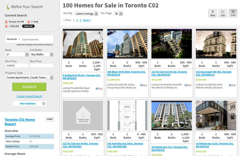 Yorkville Condos For Sale - Live Listings Updated 24/7!