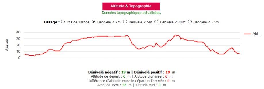 profil-boucle-5km