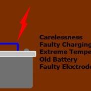 Car Battery Drain