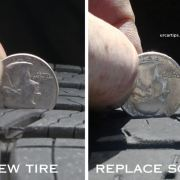 How to Check Tire Tread