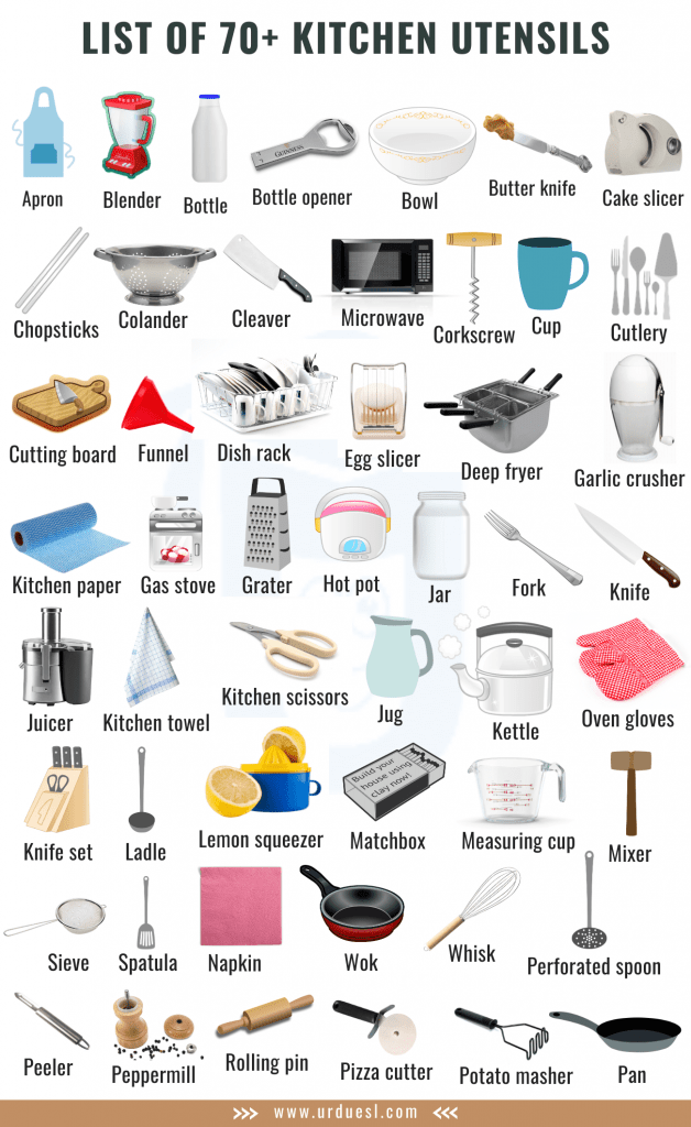 List Of 70 Kitchen Utensils Names With Pictures