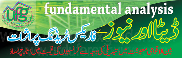 Learn in Urdu effect of Consumer Price Index (CPI) in forex Trading, فنڈامینٹل نیوز كے فاریكس پر اثرات اب اردو میں سیكھیں