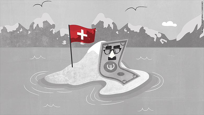 банкова тайна швейцарски банки