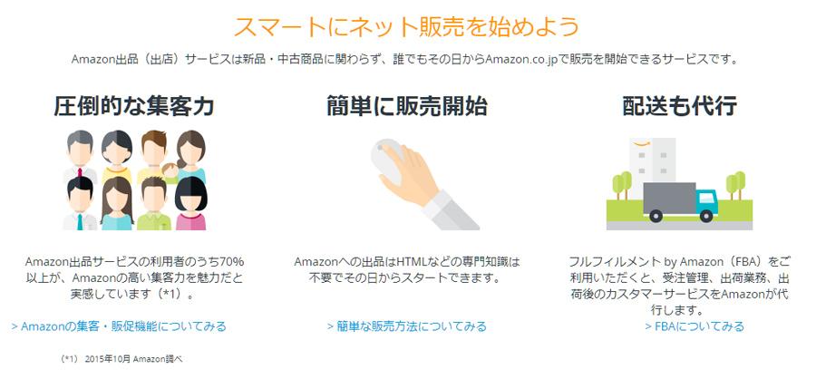 Amazon出店のメリット