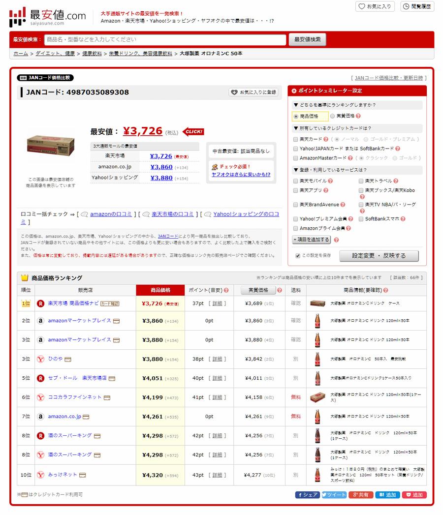 ネット通販の商品の価格相場の調べ方