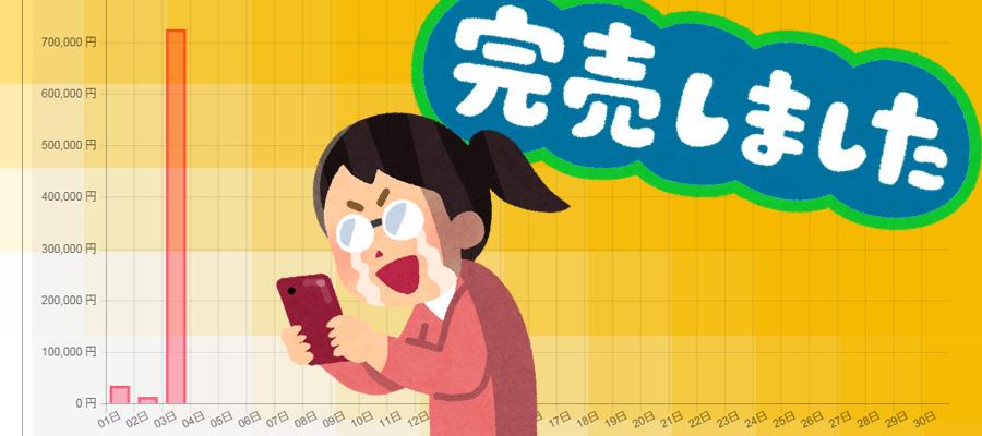 Wowma(ワウマ)激売!完売御礼!三太郎の日の勢い凄すぎ!