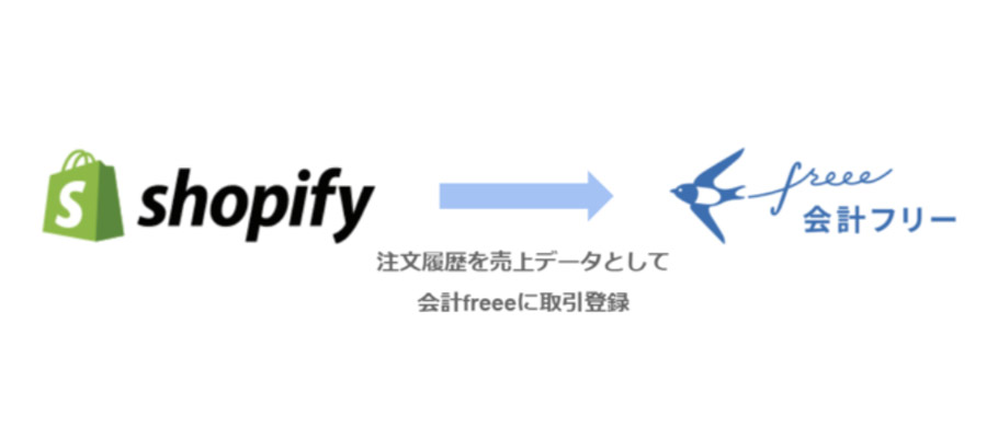 freeeアプリストアに「Shopify 会計freee売上データ自動連携」掲載開始