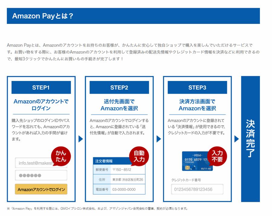 Makeshopで楽天PAYとAmazonPayを導入するメリットと費用