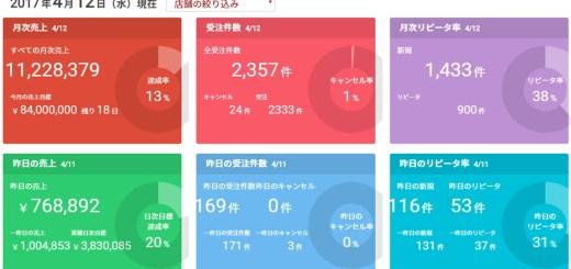 ネットショップ10億円