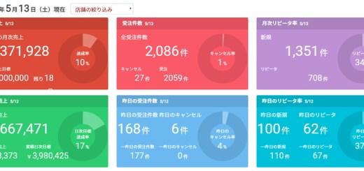 売上10億円ブログ