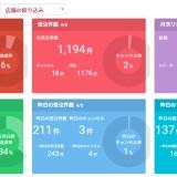 ECサイトで10億円