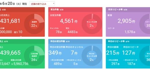 10億円ブログ