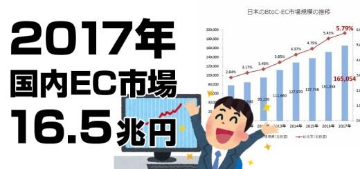 国内EC市場規模2017年