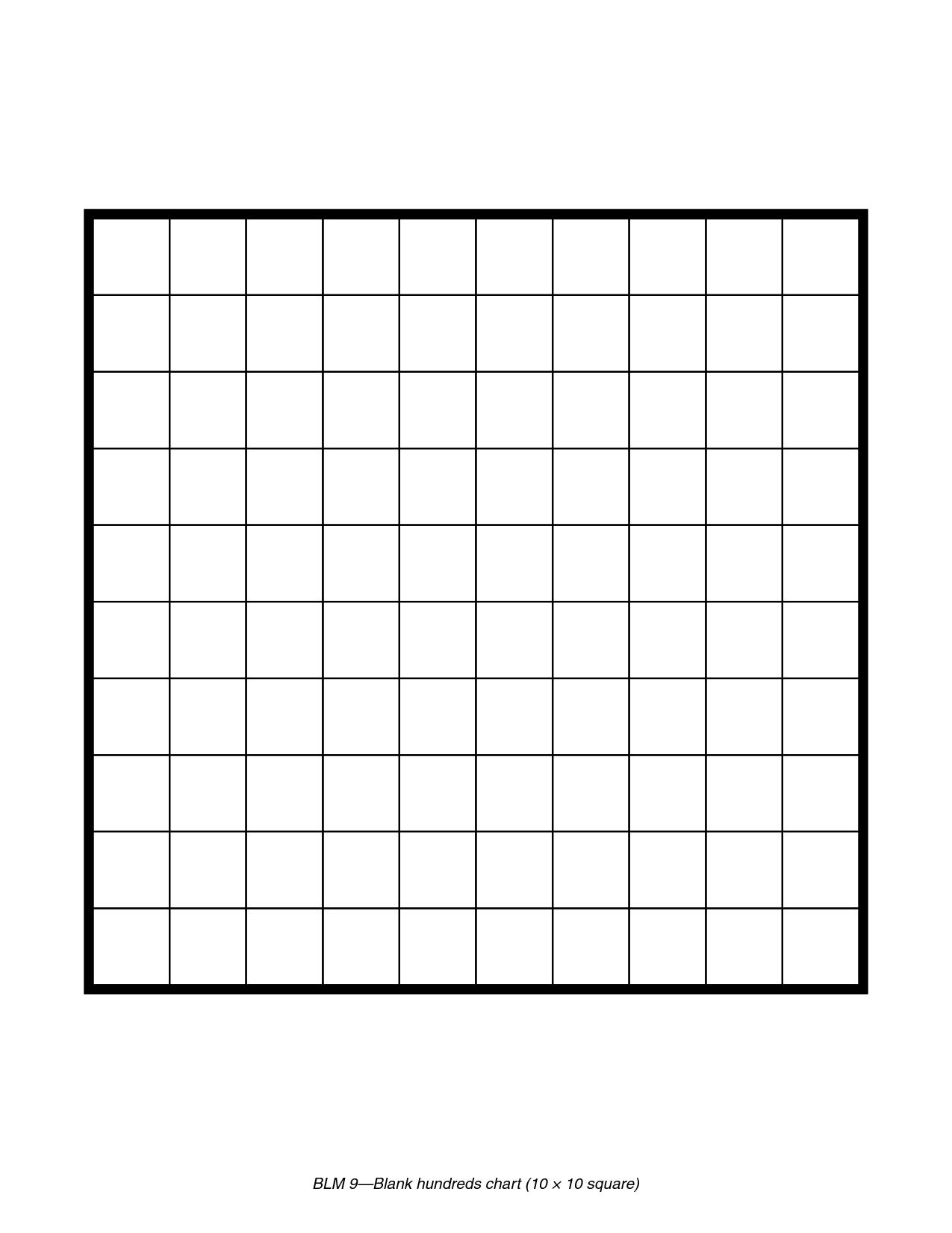 Blank 100 Square Grid Printable