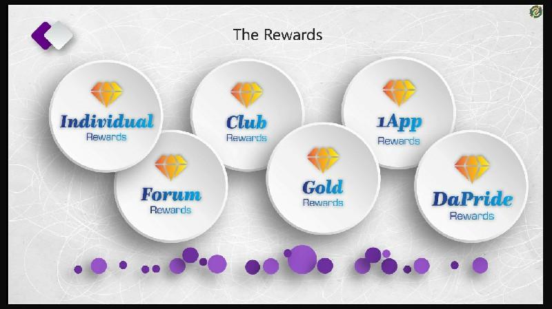 DaBank - Rewards