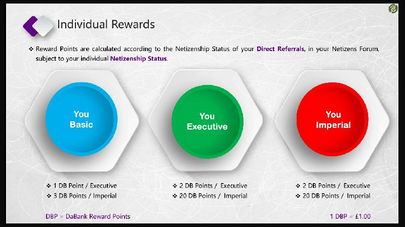 DaBank - Individual Rewards