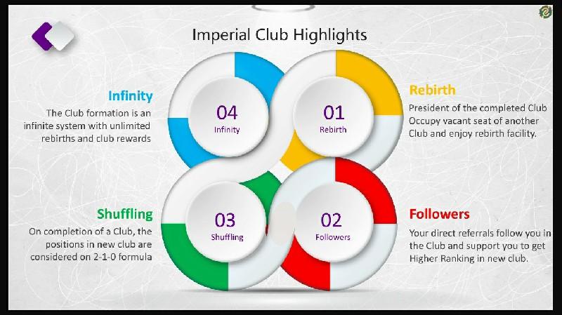 Imperial Club Highlights