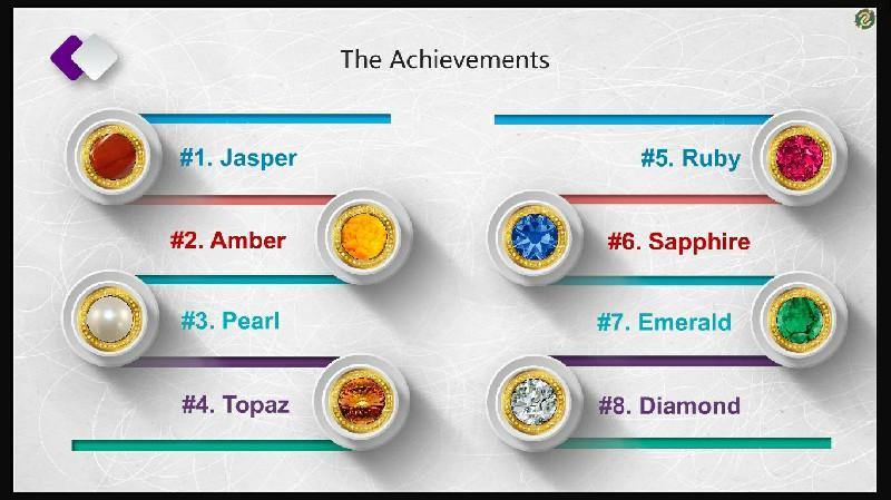 The Achievements