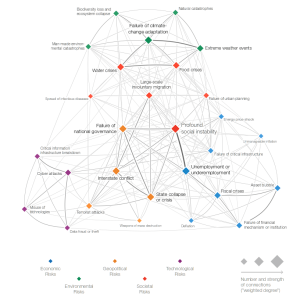 wef_global_risks_2015-2