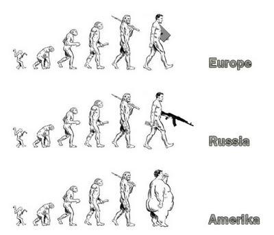 Evolution Funny 27