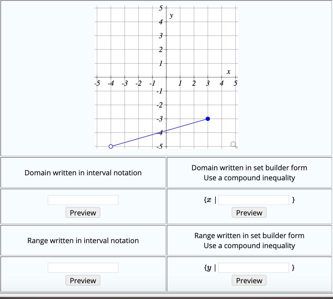 Finding The Domain And Range Of A Graph Determine The