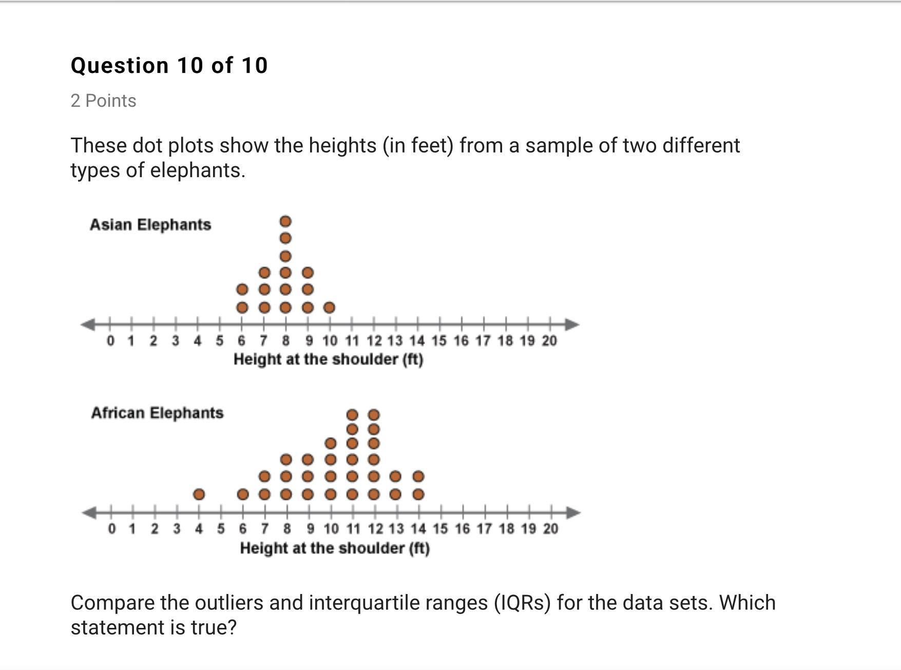 This Box Plot Shows The Heights In Feet From A Sample Of
