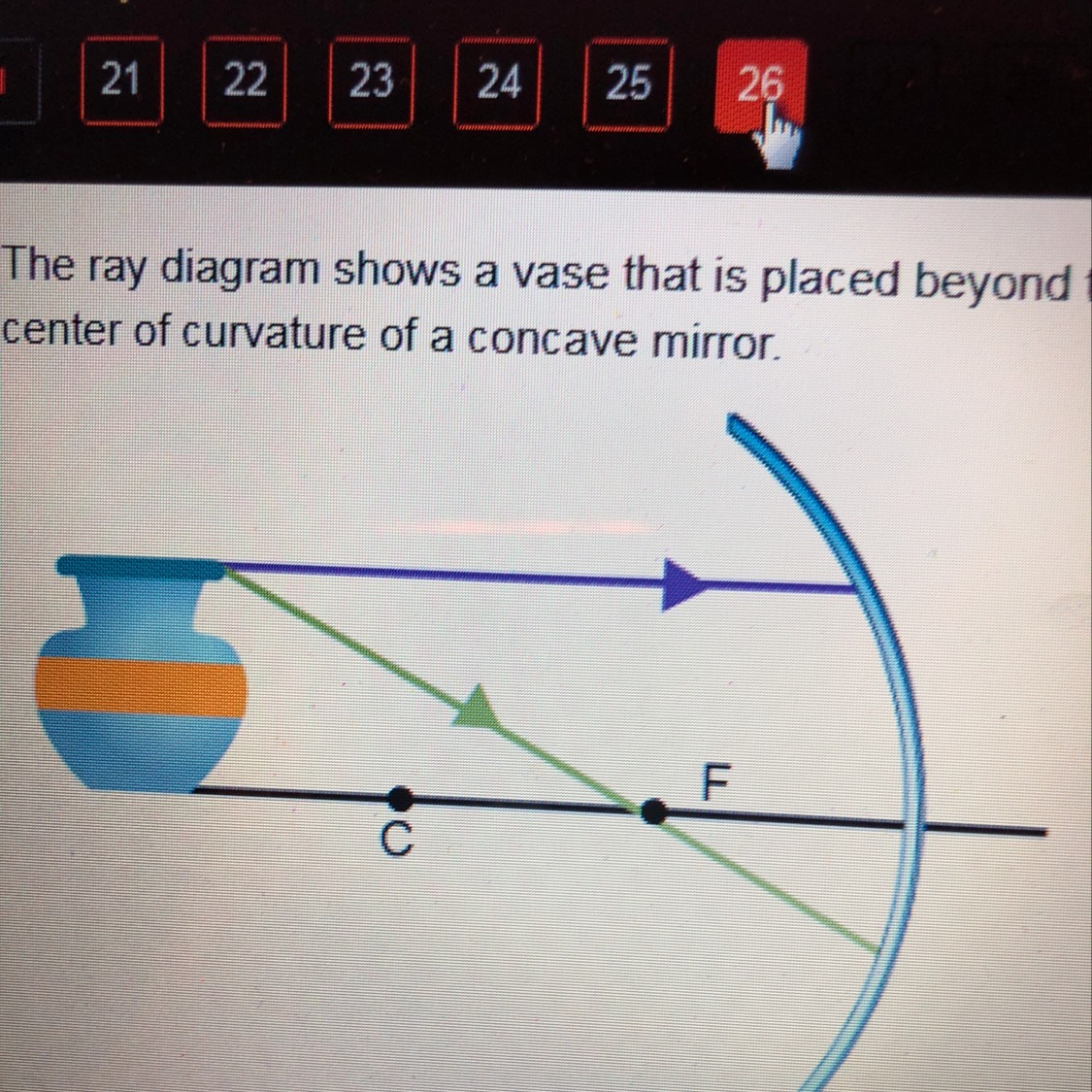 The Ray Diagram Shows A Vase That Is Placed Beyond The