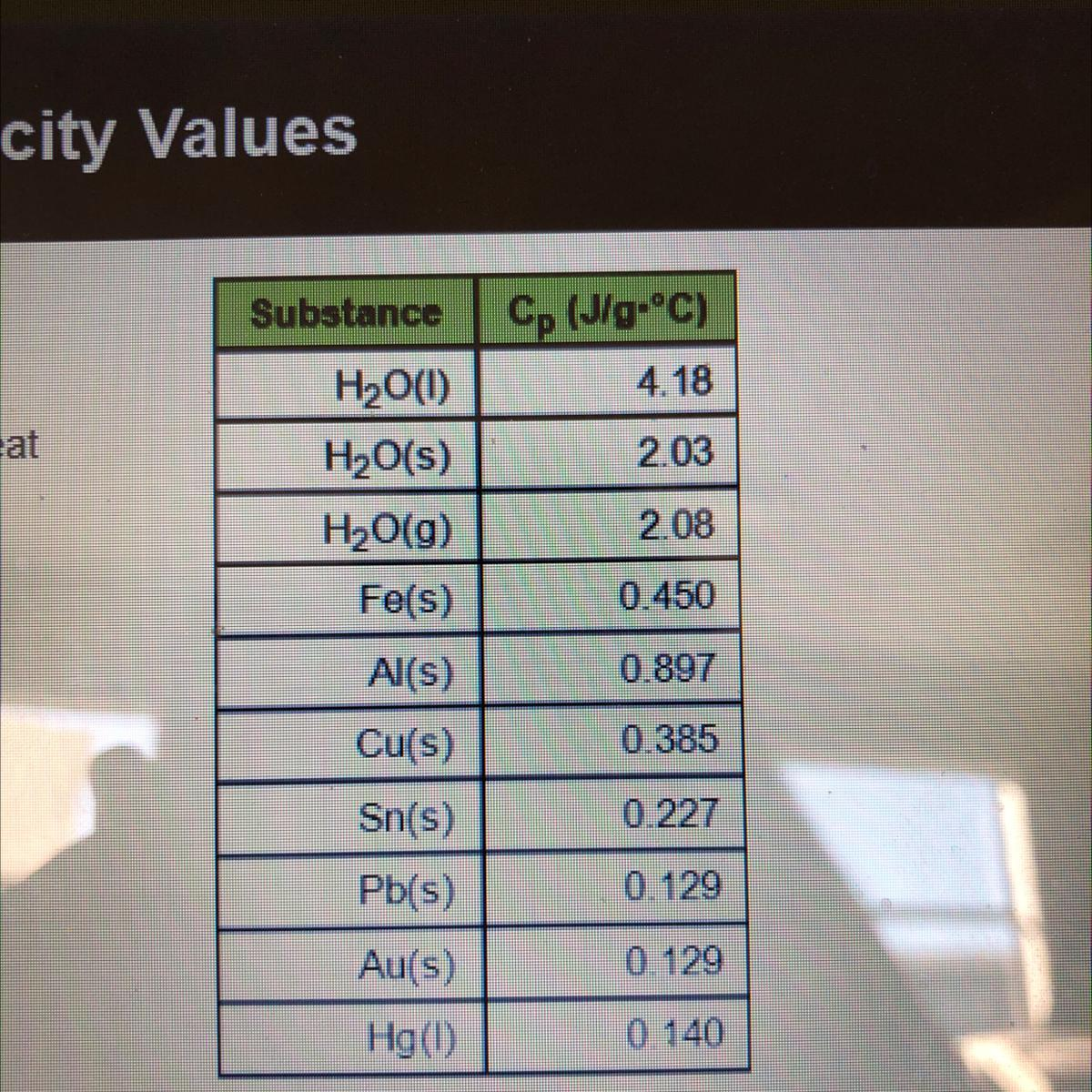 Use The Specific Heat Values To Answer The Following