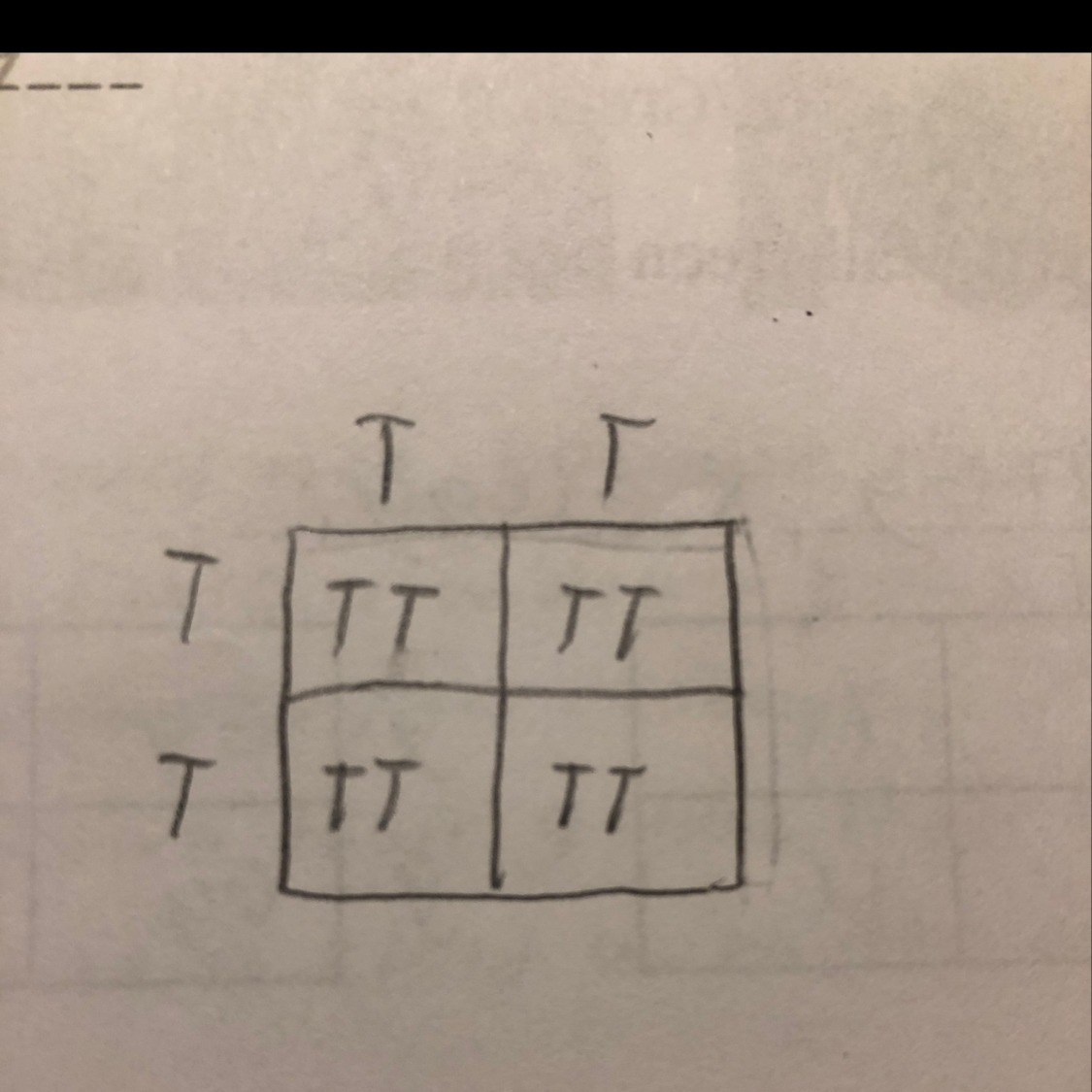 This Punnett Square Shows A Cross Between Two Tall Pea