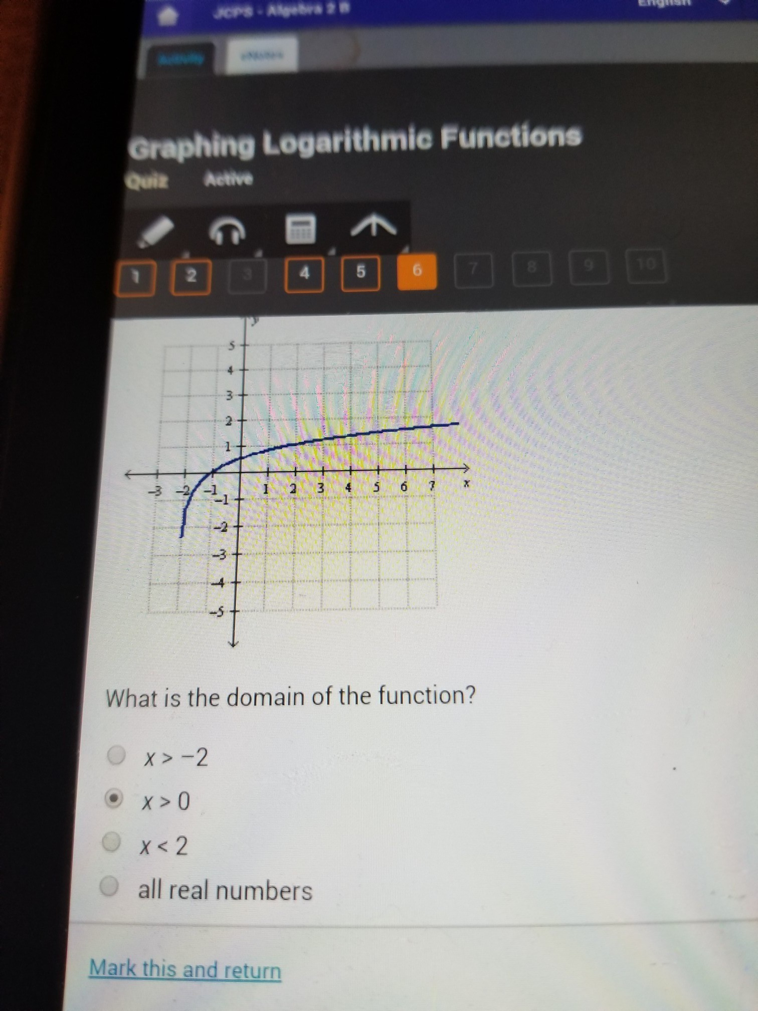 The Graph Of A Logarithmic Function Is Shown Below What Is