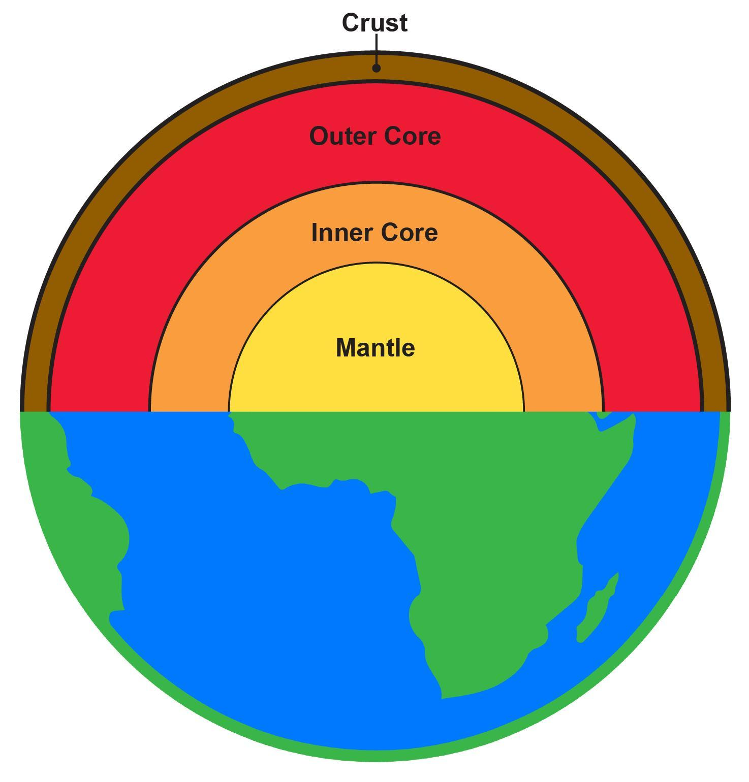 33 Label Of The Earth