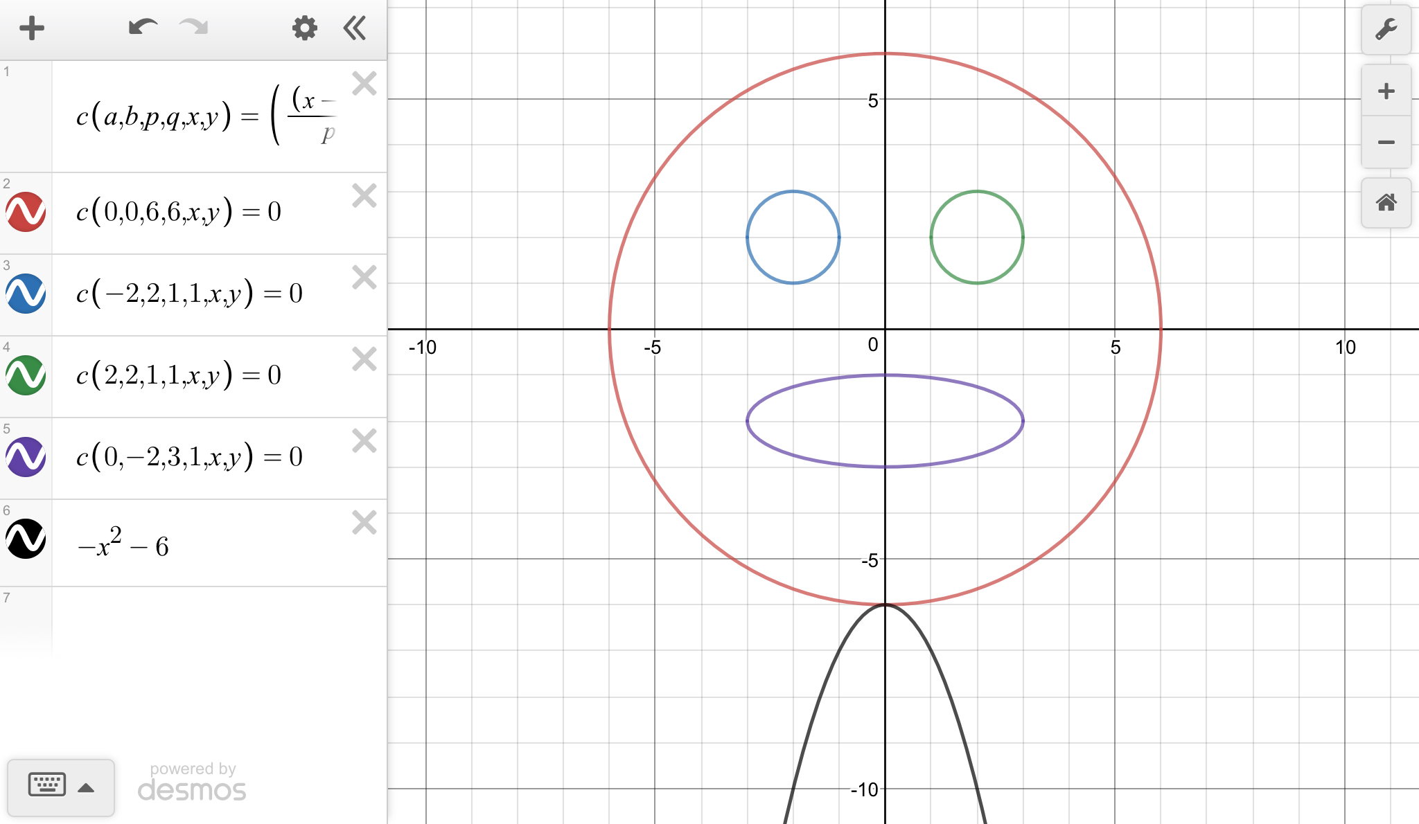 Use The Graph Below To Write 5 Conic Section Equations