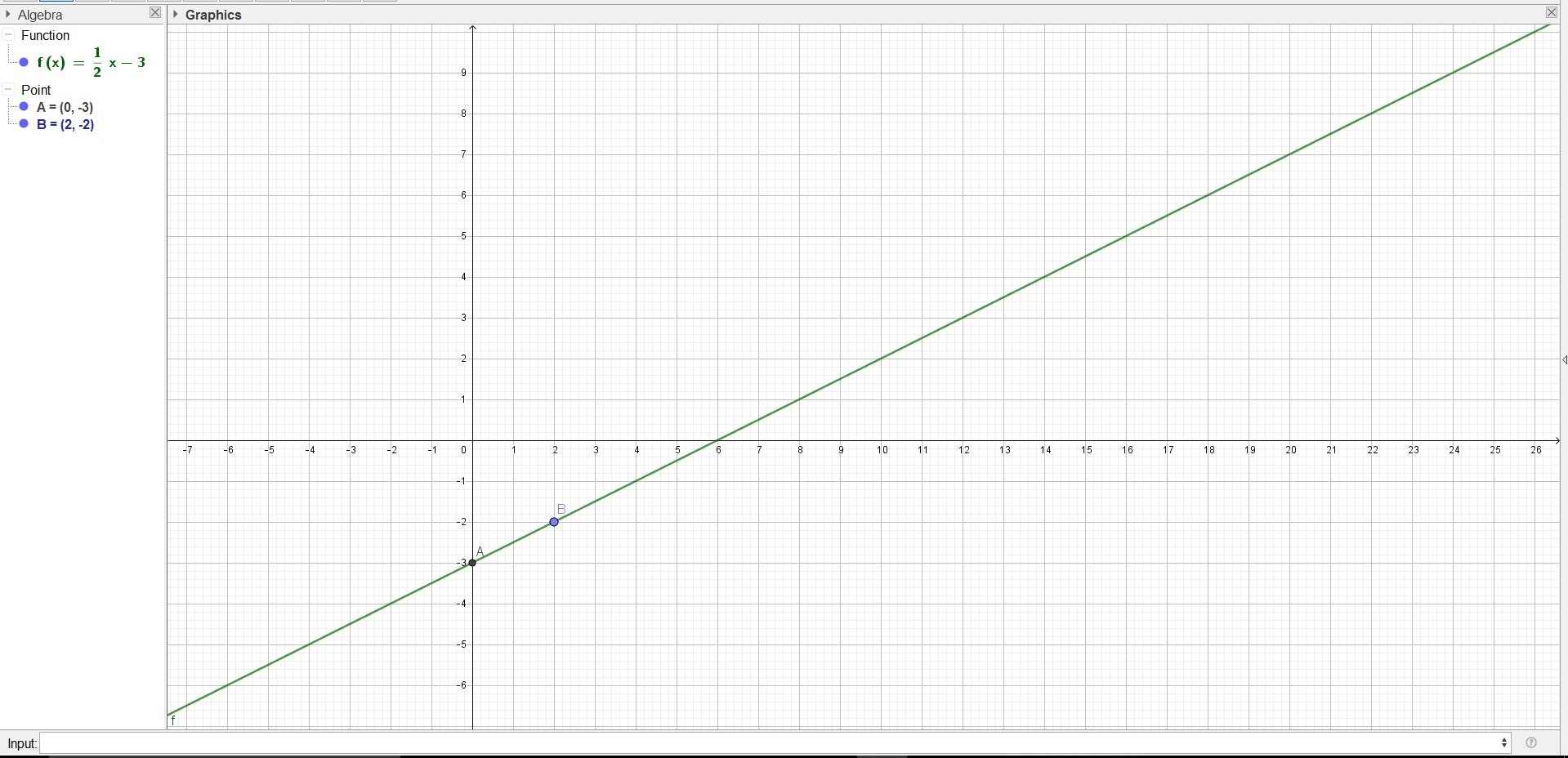 Graph Y 12x 3 Where Would I Put The Points