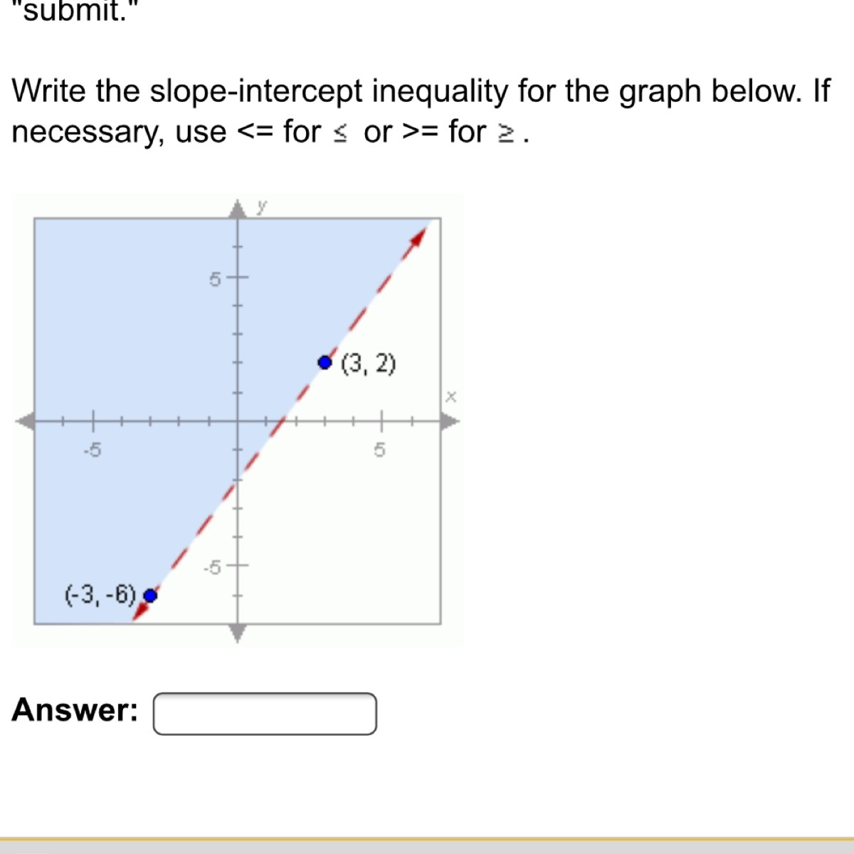 Slope Intercept Inequality For The Graph I Have No Idea