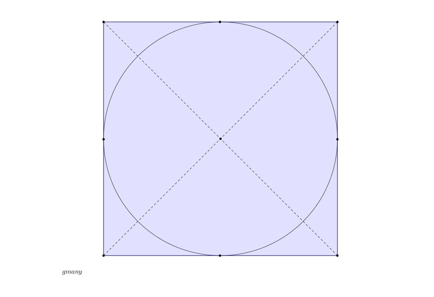 If A Circle Is Inscribed In A Square Which Of The