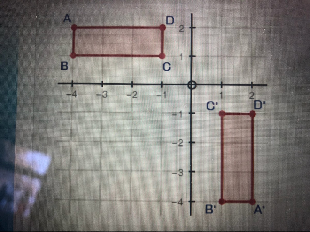 What Set Of Transformations Could Be Applied To Rectangle